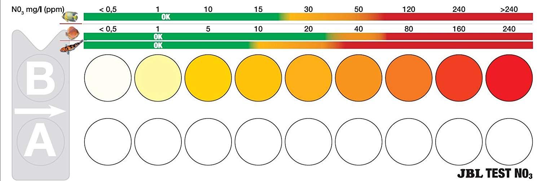 Test no3 Nitrat10